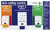 Skin Safety Boards