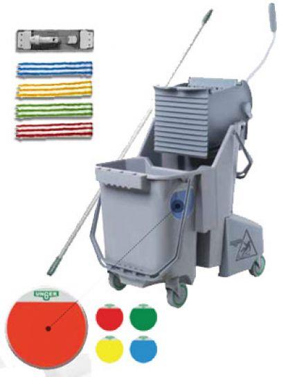 Unger Smartcolour 30ltr Bucket Wringer Amp Mop Complete